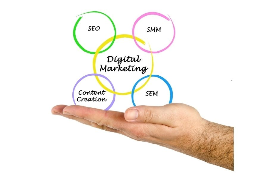 Digital Marketing in Lahore: What are its benefits